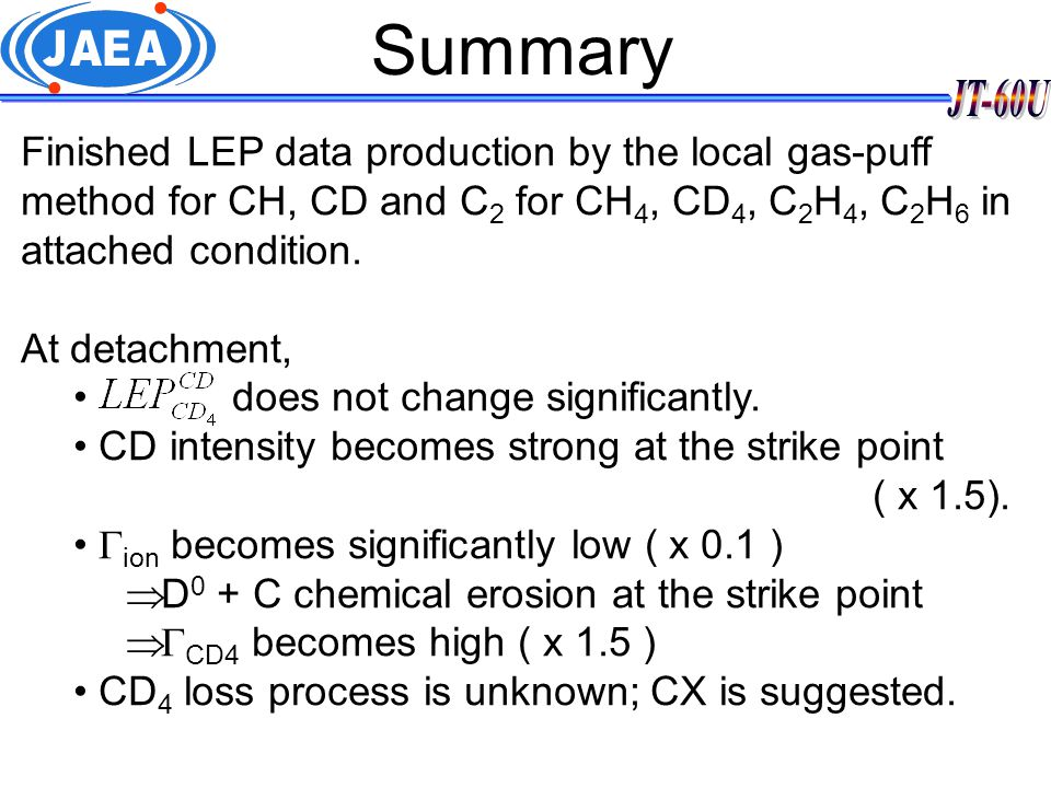 Summary Finished LEP data production by the local gas-puff method for CH, CD and C 2 for CH 4, CD 4, C 2 H 4, C 2 H 6 in attached condition.