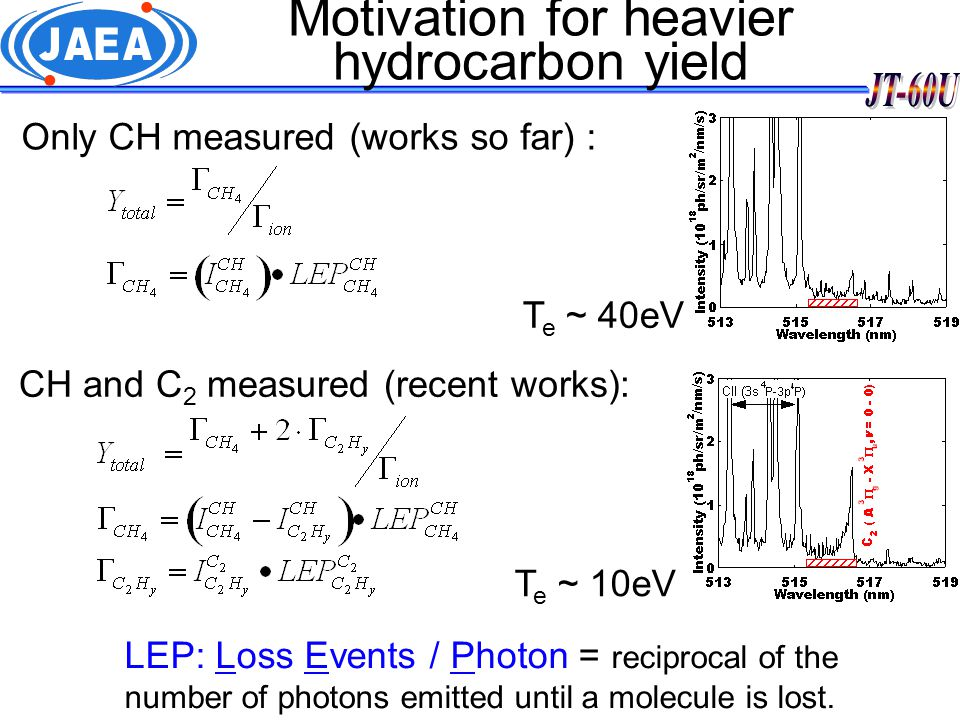 LEP: Loss Events / Photon = reciprocal of the number of photons emitted until a molecule is lost.