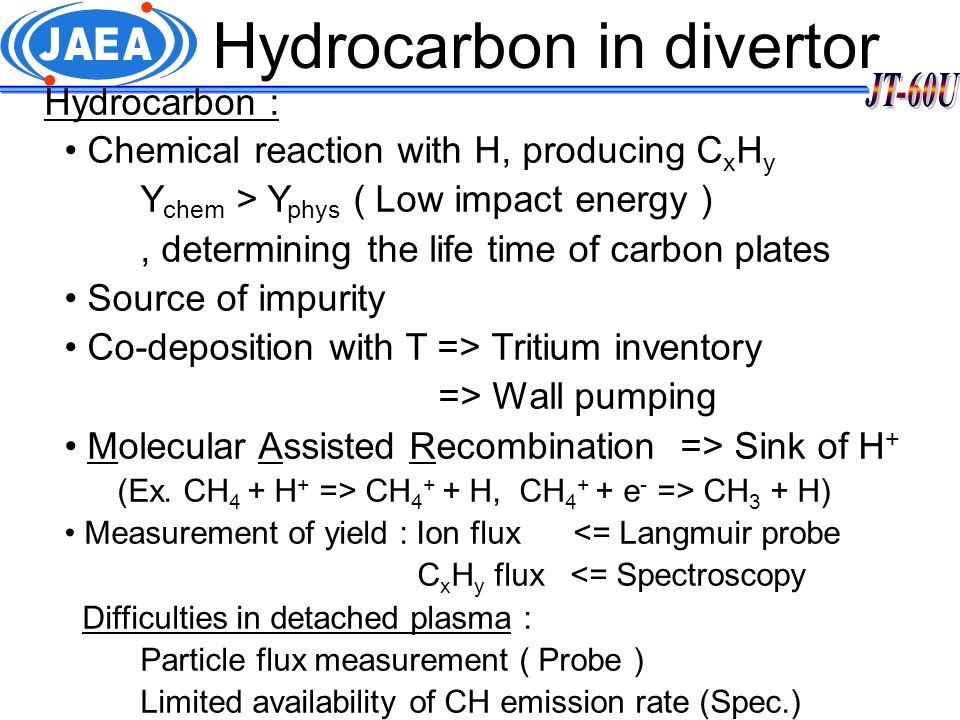 Hydrocarbon in divertor Hydrocarbon : Chemical reaction with H, producing C x H y Y chem > Y phys ( Low impact energy ), determining the life time of carbon plates Source of impurity Co-deposition with T => Tritium inventory => Wall pumping Molecular Assisted Recombination => Sink of H + (Ex.