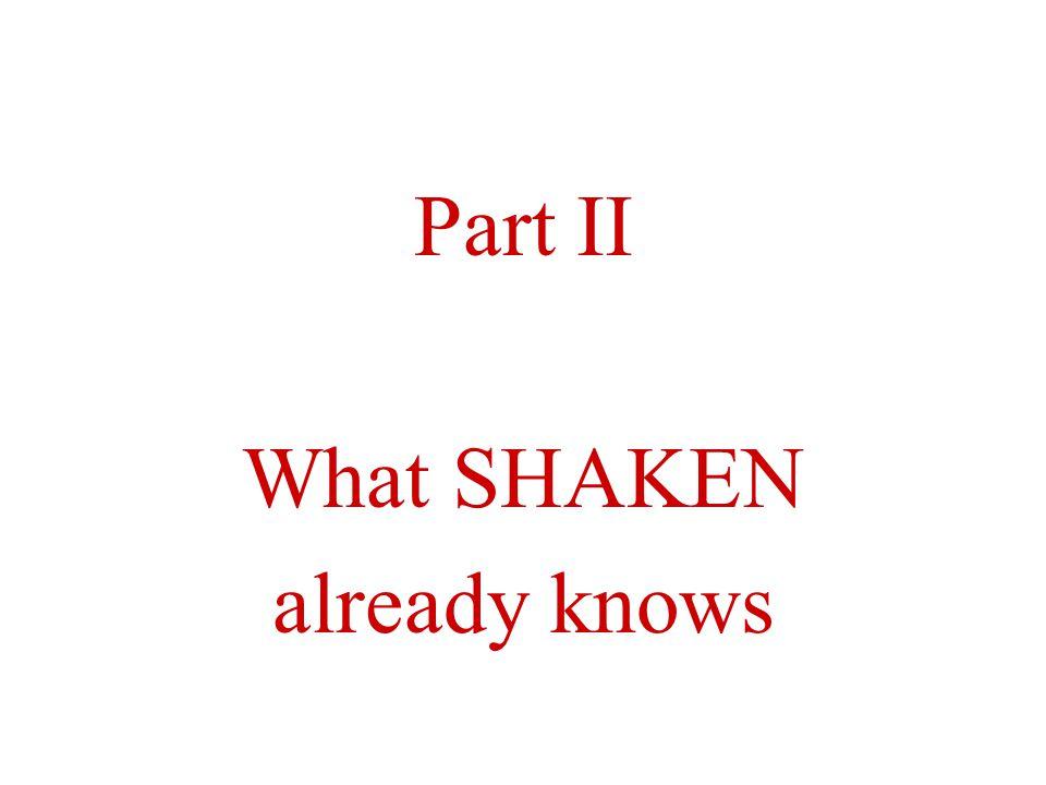Part II What SHAKEN already knows