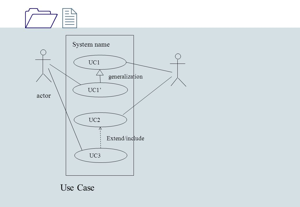 1212 actor Use Case System name UC1 UC1' generalization UC2 UC3 Extend/include
