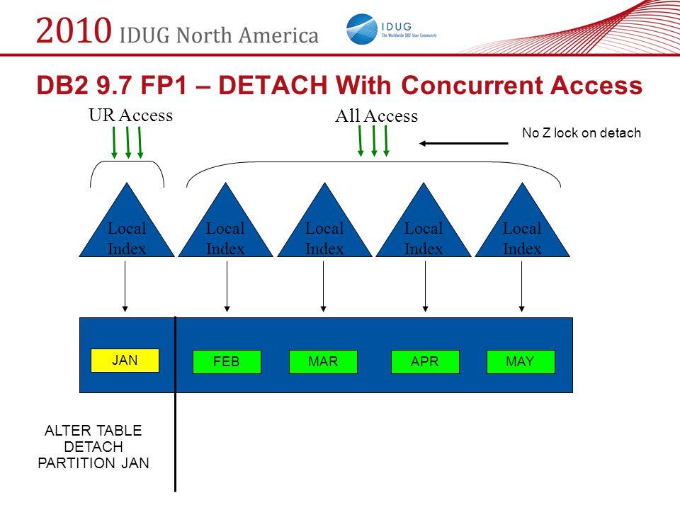 DB2 9.7 FP1 – DETACH With Concurrent Access FEBMARAPRMAY ALTER TABLE DETACH PARTITION JAN Local Index UR Access Local Index Local Index Local Index Lo