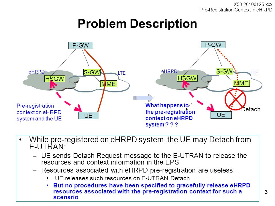 X50-20100125-xxx Pre-Registration Context in eHRPD 3 Problem Description While pre-registered on eHRPD system, the UE may Detach from E-UTRAN: –UE sen