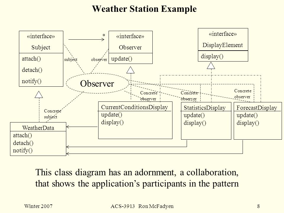 Winter 2007ACS-3913 Ron McFadyen9 Weather Station Example Consider the text example.