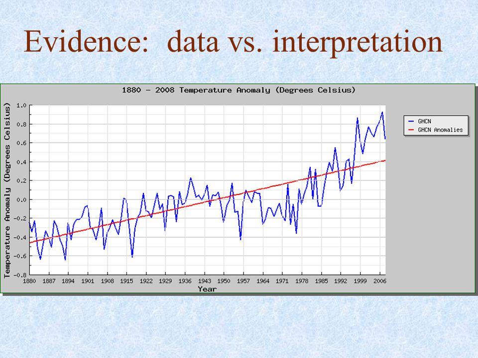 Evidence: data vs. interpretation