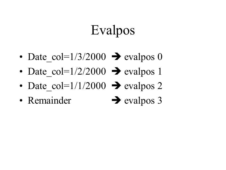 Evalpos Date_col=1/3/2000  evalpos 0 Date_col=1/2/2000  evalpos 1 Date_col=1/1/2000  evalpos 2 Remainder  evalpos 3