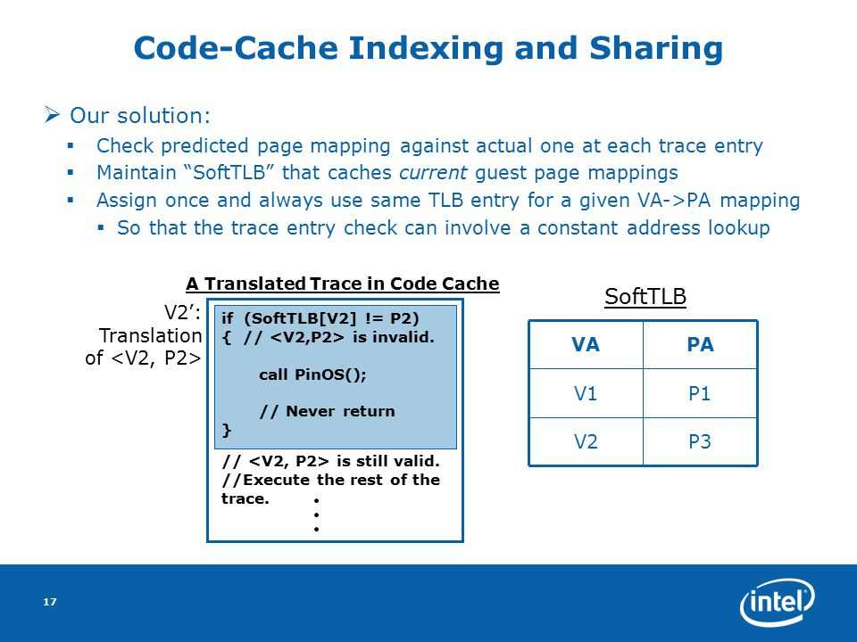 17 Code-Cache Indexing and Sharing V2': Translation of if (SoftTLB[V2] != P2) ‏ { // is invalid.