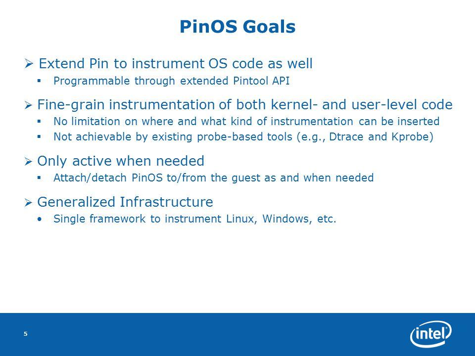 26 Performance of PinOS