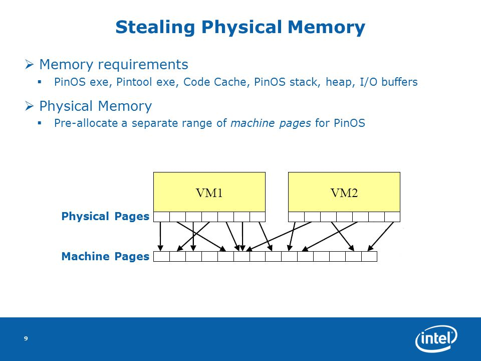 9 Stealing Physical Memory  Memory requirements  PinOS exe, Pintool exe, Code Cache, PinOS stack, heap, I/O buffers  Physical Memory  Pre-allocate a separate range of machine pages for PinOS Machine Pages Physical Pages