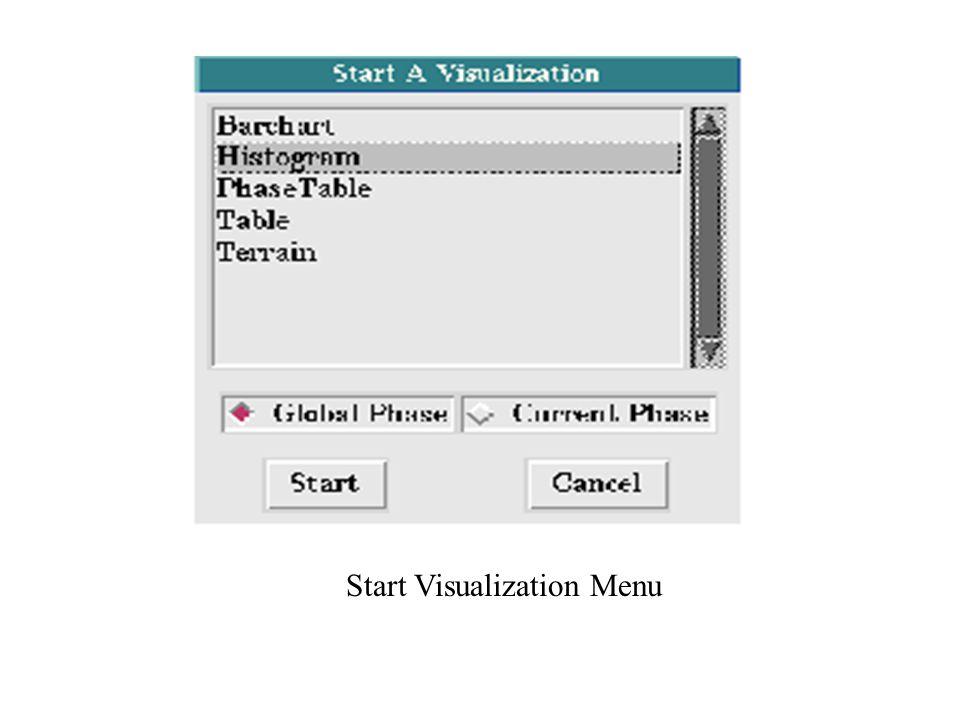 Start Visualization Menu