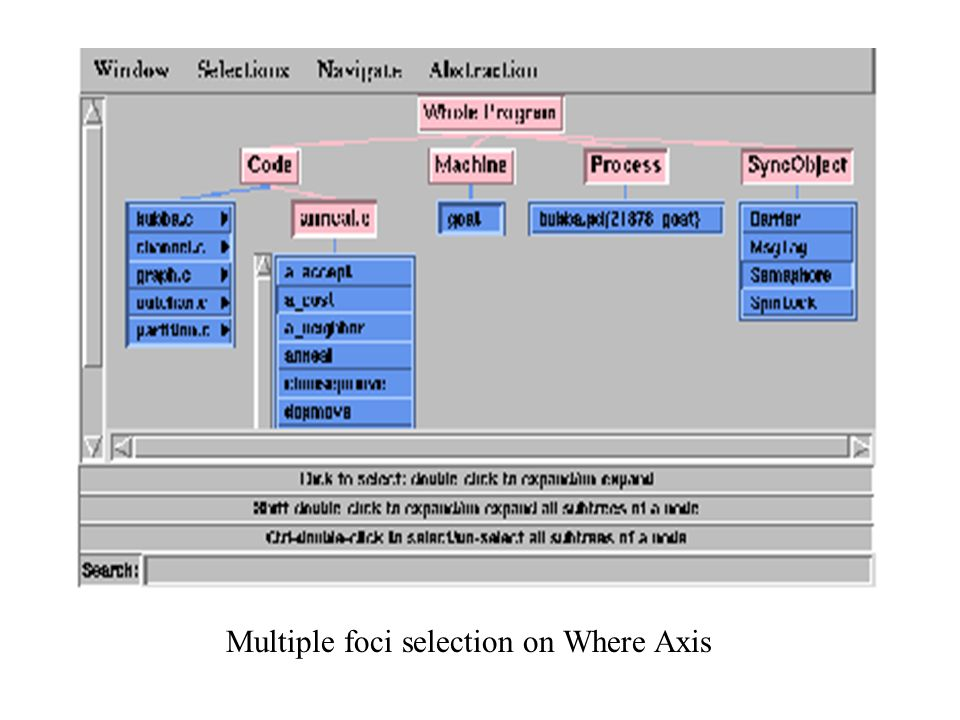 Multiple foci selection on Where Axis