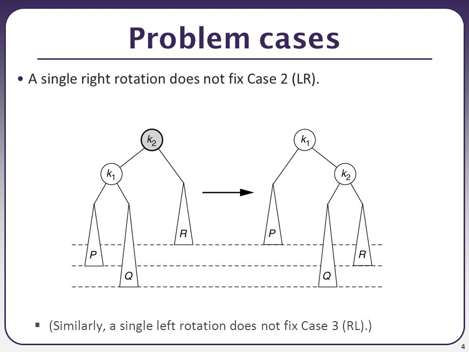 5 Left-right double rotation left-right double rotation:(fixes Case 2 (LR))  1) left-rotate k 3 s left child...
