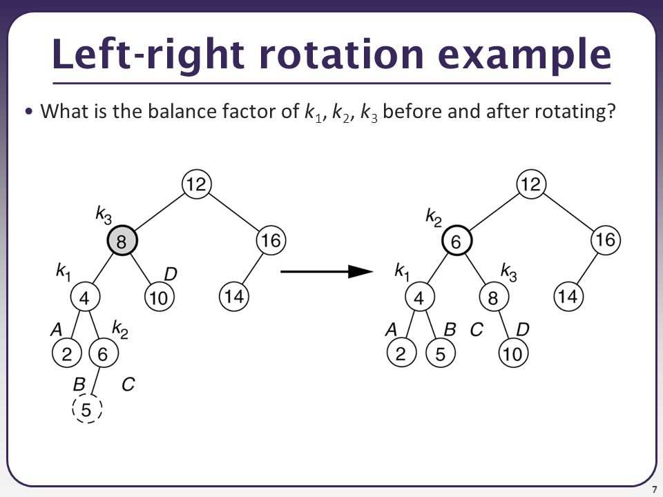 7 Left-right rotation example What is the balance factor of k 1, k 2, k 3 before and after rotating