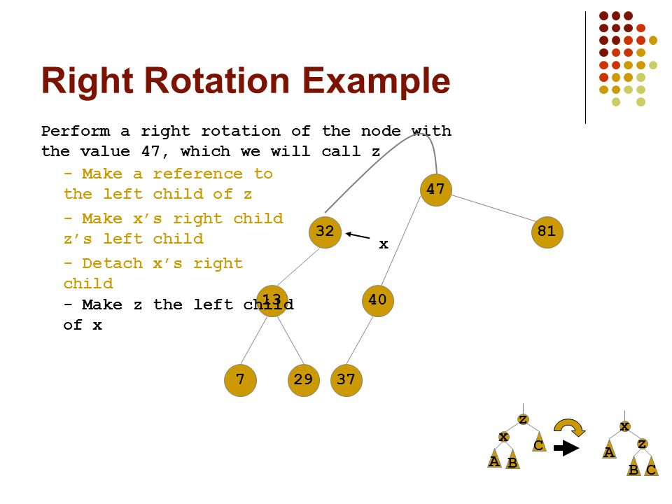 Right Rotation Example 478132134072937 Perform a right rotation of the node with the value 47, which we will call z - Make a reference to the left chi