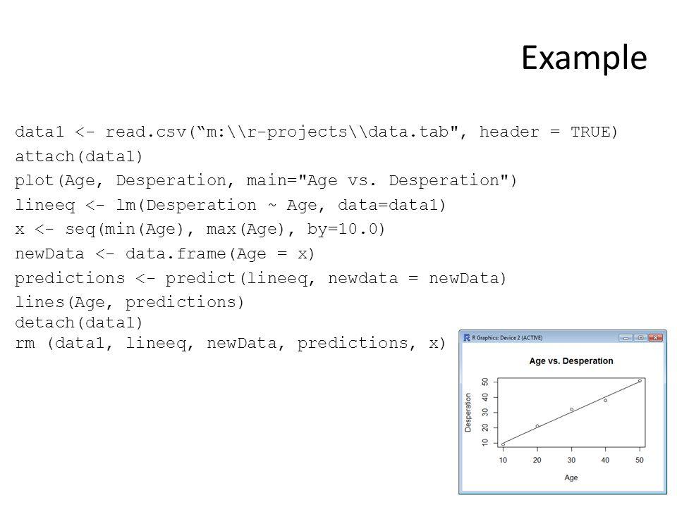 Example data1 <- read.csv( m:\\r-projects\\data.tab , header = TRUE) attach(data1) plot(Age, Desperation, main= Age vs.