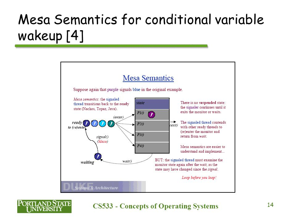 CS533 - Concepts of Operating Systems 14 Mesa Semantics for conditional variable wakeup [4]