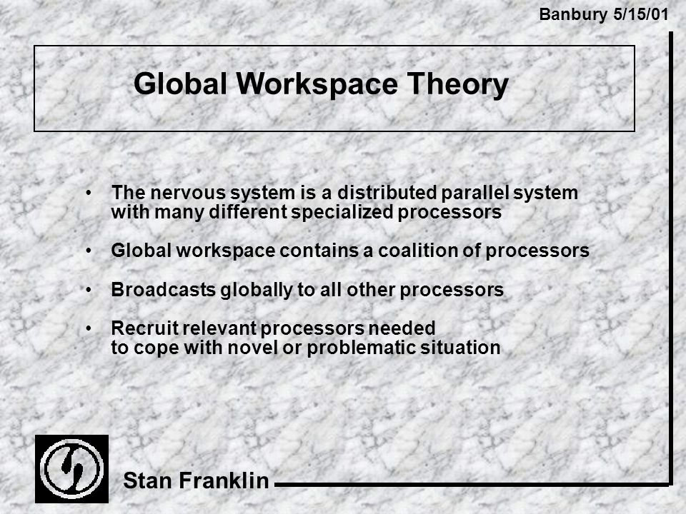 Banbury 5/15/01 Stan Franklin Global Workspace Theory The nervous system is a distributed parallel system with many different specialized processors Global workspace contains a coalition of processors Broadcasts globally to all other processors Recruit relevant processors needed to cope with novel or problematic situation