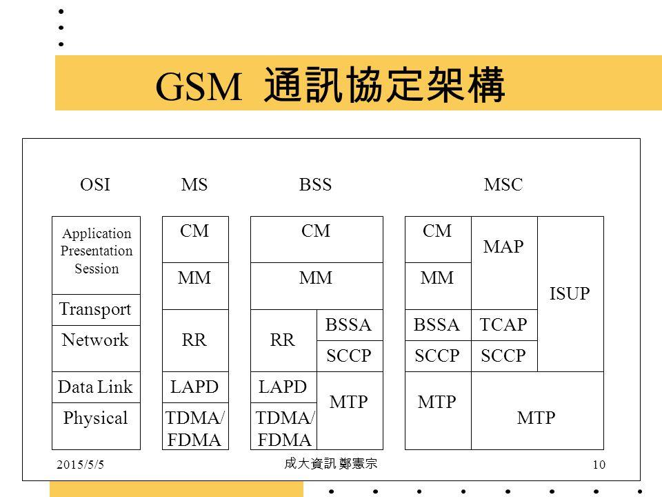 2015/5/5 成大資訊 鄭憲宗 10 GSM 通訊協定架構 OSIMS BSSA P MSCBSS Application Presentation Session Transport Data Link Physical CM MM RR LAPD m TDMA/ FDMA Network L