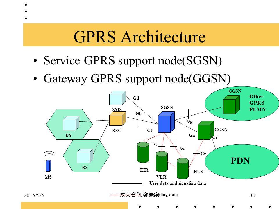 2015/5/5 成大資訊 鄭憲宗 30 Service GPRS support node(SGSN) Gateway GPRS support node(GGSN) SGSN SMS VLR GGSN PDN HLR BSC GGSN BS MS Other GPRS PLMN Gi Gp Gn