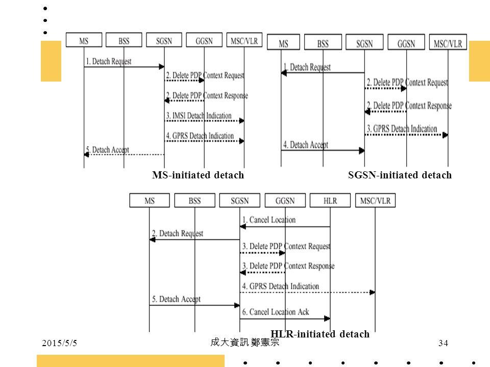 2015/5/5 成大資訊 鄭憲宗 34 MS-initiated detachSGSN-initiated detach HLR-initiated detach