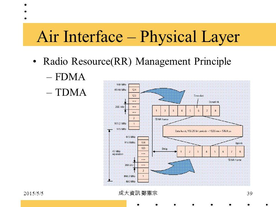 2015/5/5 成大資訊 鄭憲宗 39 Air Interface – Physical Layer Radio Resource(RR) Management Principle –FDMA –TDMA