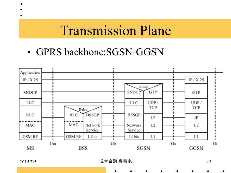 2015/5/5 成大資訊 鄭憲宗 43 Transmission Plane GPRS backbone:SGSN-GGSN