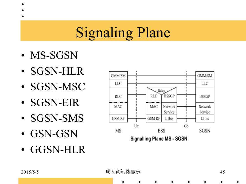 2015/5/5 成大資訊 鄭憲宗 45 MS-SGSN SGSN-HLR SGSN-MSC SGSN-EIR SGSN-SMS GSN-GSN GGSN-HLR Signaling Plane