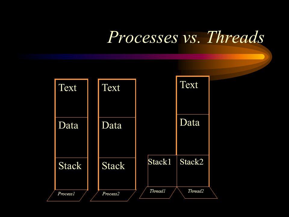 Processes vs.