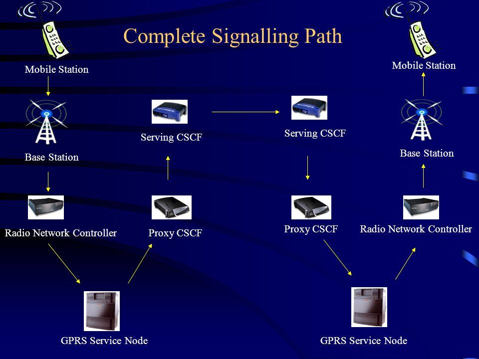 GPRS Service Node Proxy CSCF Serving CSCF Radio Network Controller Serving CSCF Proxy CSCFRadio Network Controller Complete Signalling Path Mobile Station Base Station