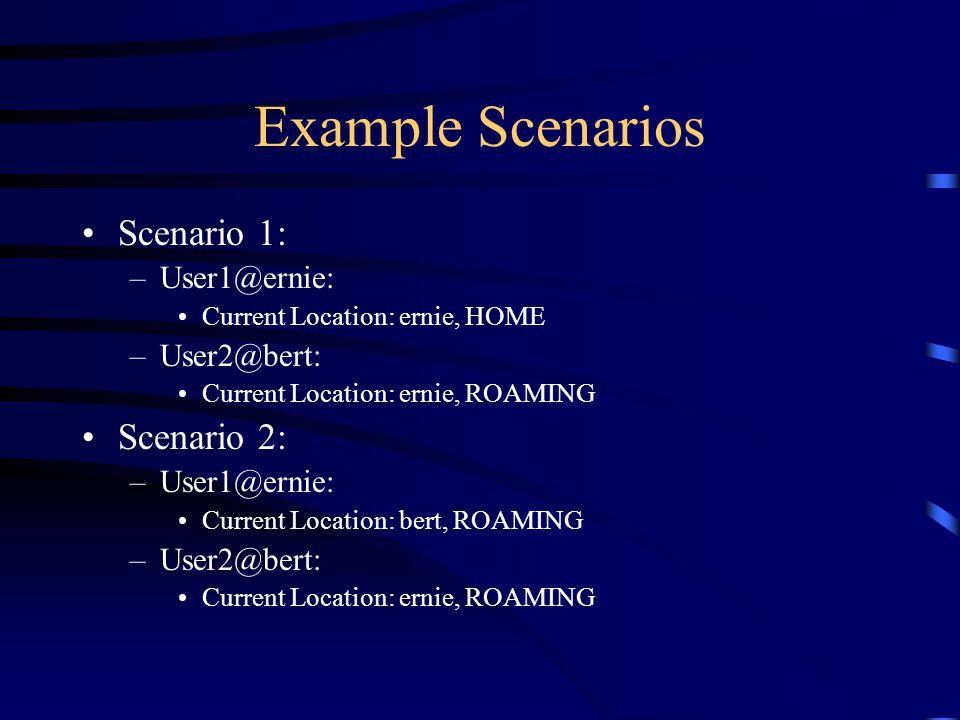 Example Scenarios Scenario 1: –User1@ernie: Current Location: ernie, HOME –User2@bert: Current Location: ernie, ROAMING Scenario 2: –User1@ernie: Current Location: bert, ROAMING –User2@bert: Current Location: ernie, ROAMING