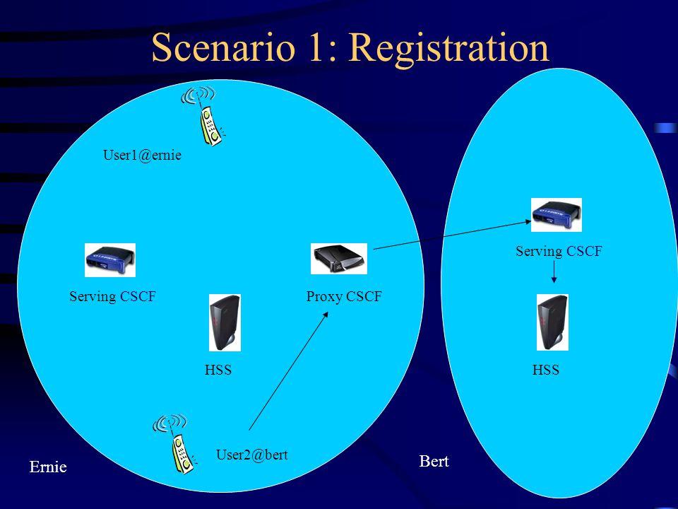 Scenario 1: Registration Proxy CSCFServing CSCF User1@ernie User2@bert HSS Ernie Bert Serving CSCF HSS