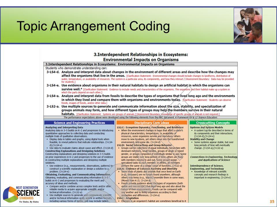 Topic Arrangement Coding 35