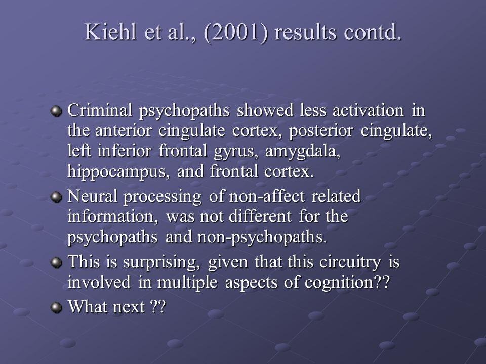 Kiehl et al., (2001) results contd. Criminal psychopaths showed less activation in the anterior cingulate cortex, posterior cingulate, left inferior f