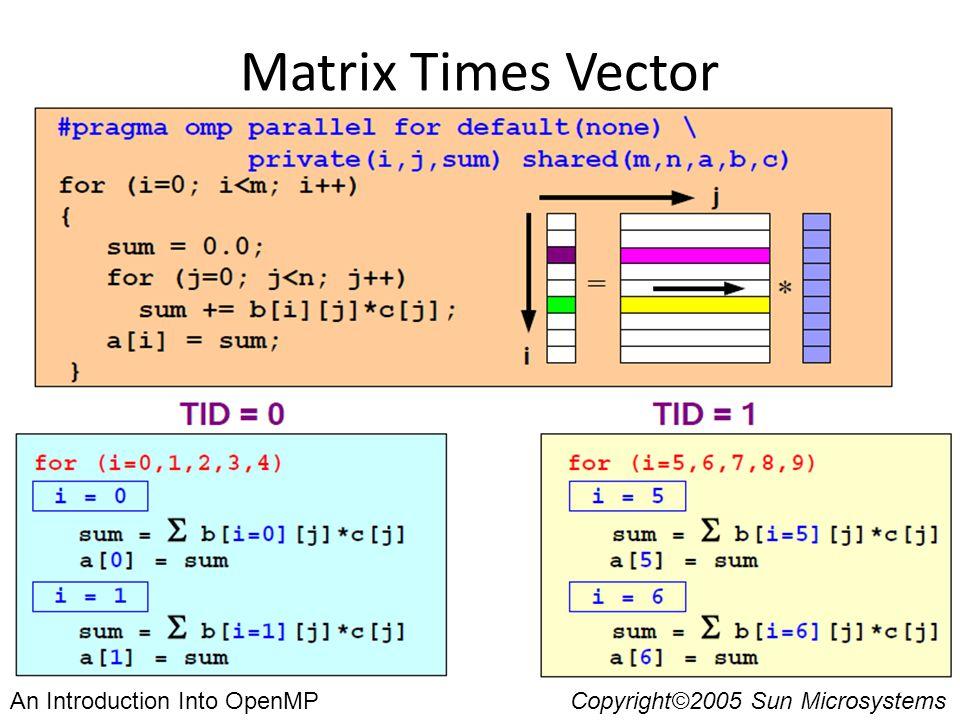 Matrix Times Vector Copyright©2005 Sun MicrosystemsAn Introduction Into OpenMP