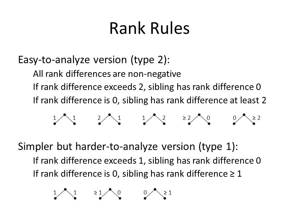 1 Rank Rules Easy-to-analyze version (type 2): All rank differences are non-negative If rank difference exceeds 2, sibling has rank difference 0 If rank difference is 0, sibling has rank difference at least 2 Simpler but harder-to-analyze version (type 1): If rank difference exceeds 1, sibling has rank difference 0 If rank difference is 0, sibling has rank difference ≥ 1 1 12210≥ 2 0 110≥ 1 0
