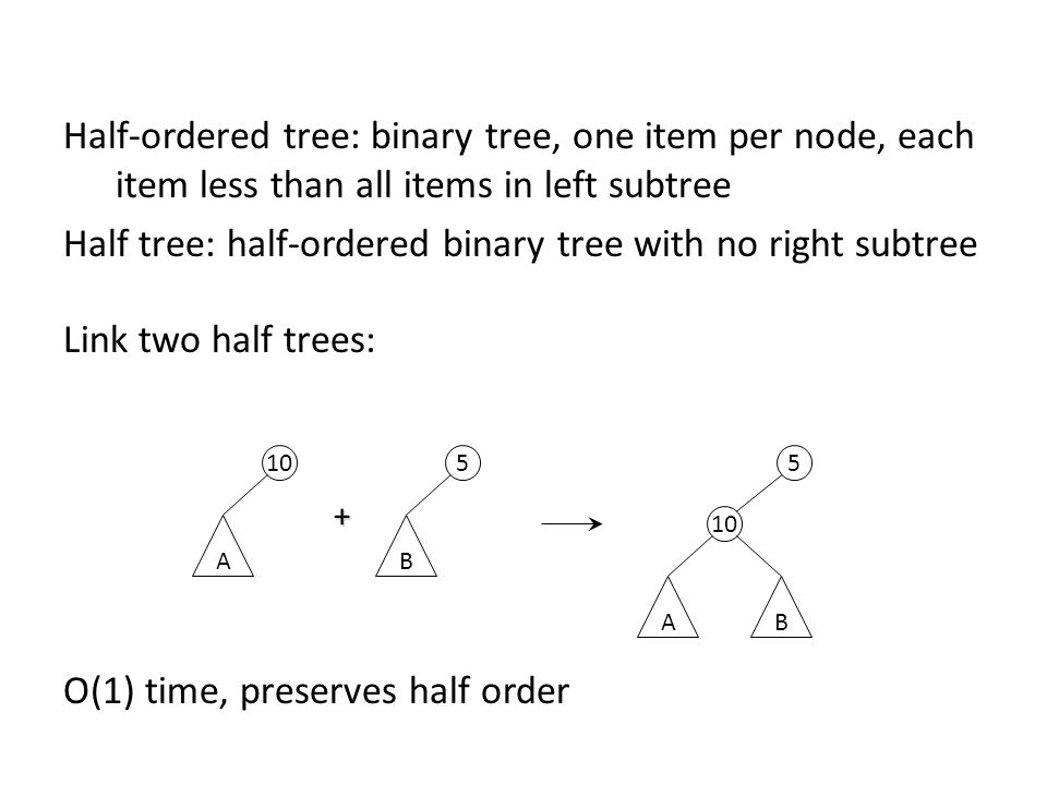 Heap: a set (circular singly-linked list) of half trees, with minimum root first on list Find min: return minimum Insert: Form a new one-node tree, combine with current set of half trees, update the minimum Meld: Combine sets of half trees, update the minimum Delete min: Remove minimum root (forming new half trees); Repeatedly link half trees, form a set of the remaining trees
