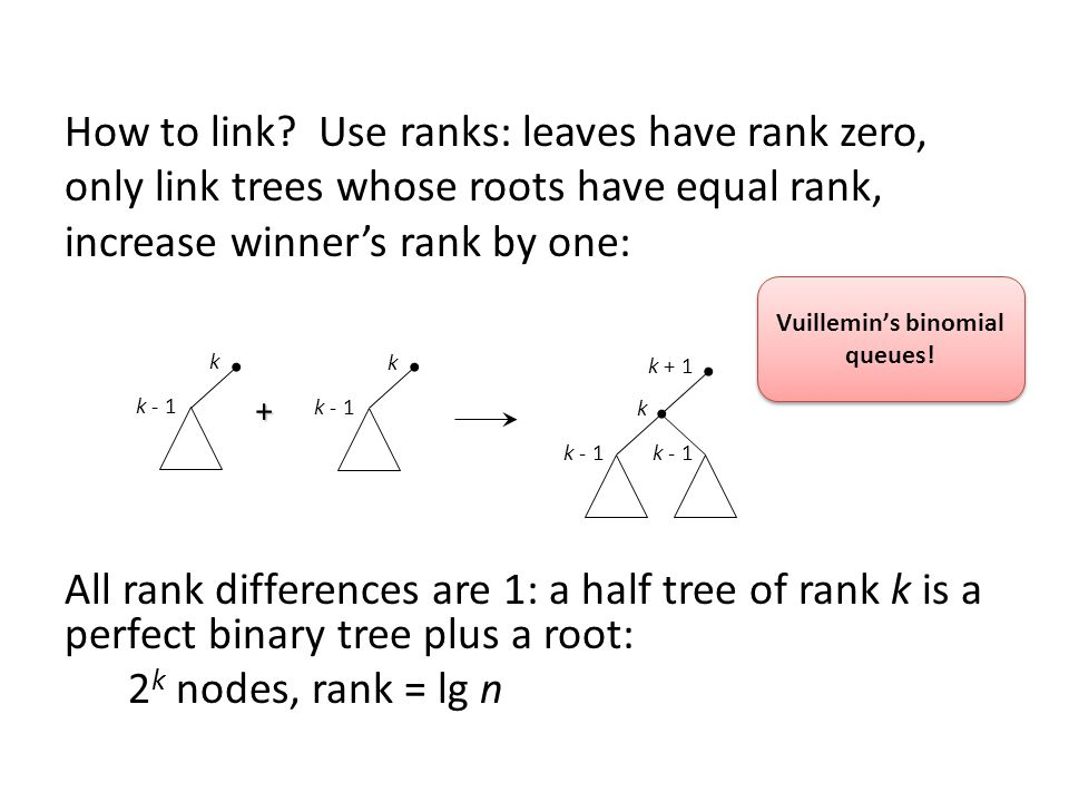 Delete minimum Delete min Each node on right path becomes a new root