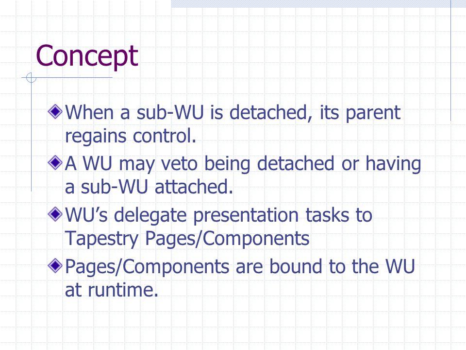 Concept When a sub-WU is detached, its parent regains control.