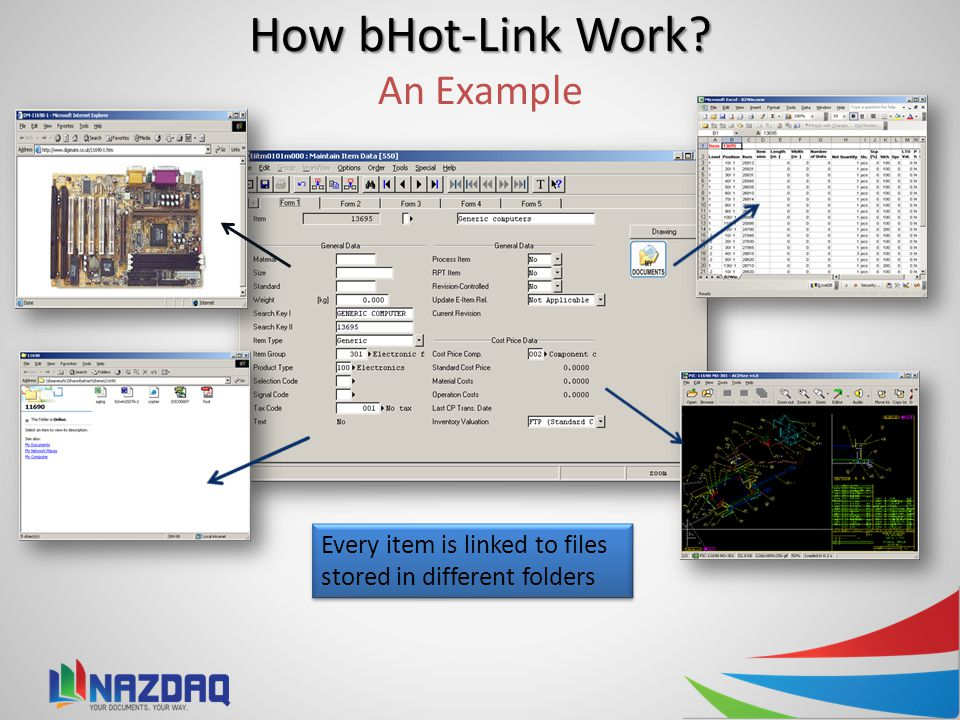 How bHot-Link Work. How bHot-Link Work.