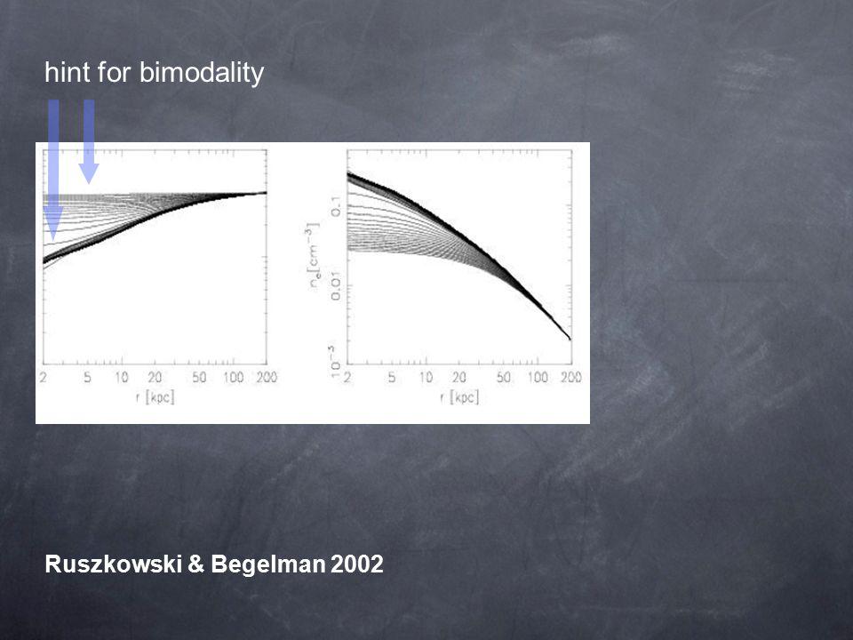 hint for bimodality Ruszkowski & Begelman 2002