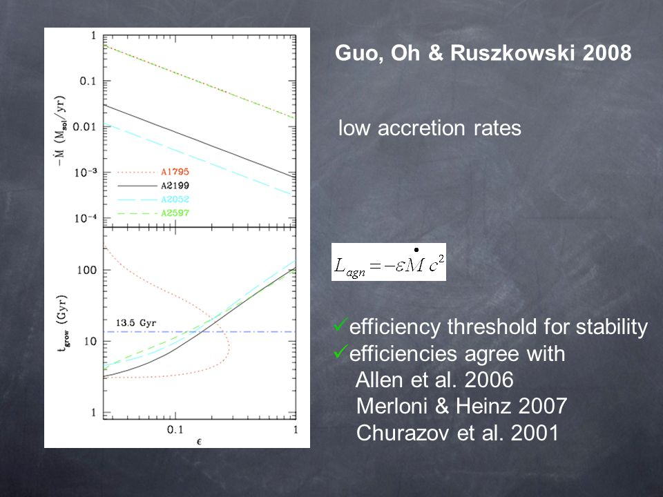 low accretion rates efficiency threshold for stability efficiencies agree with Allen et al.