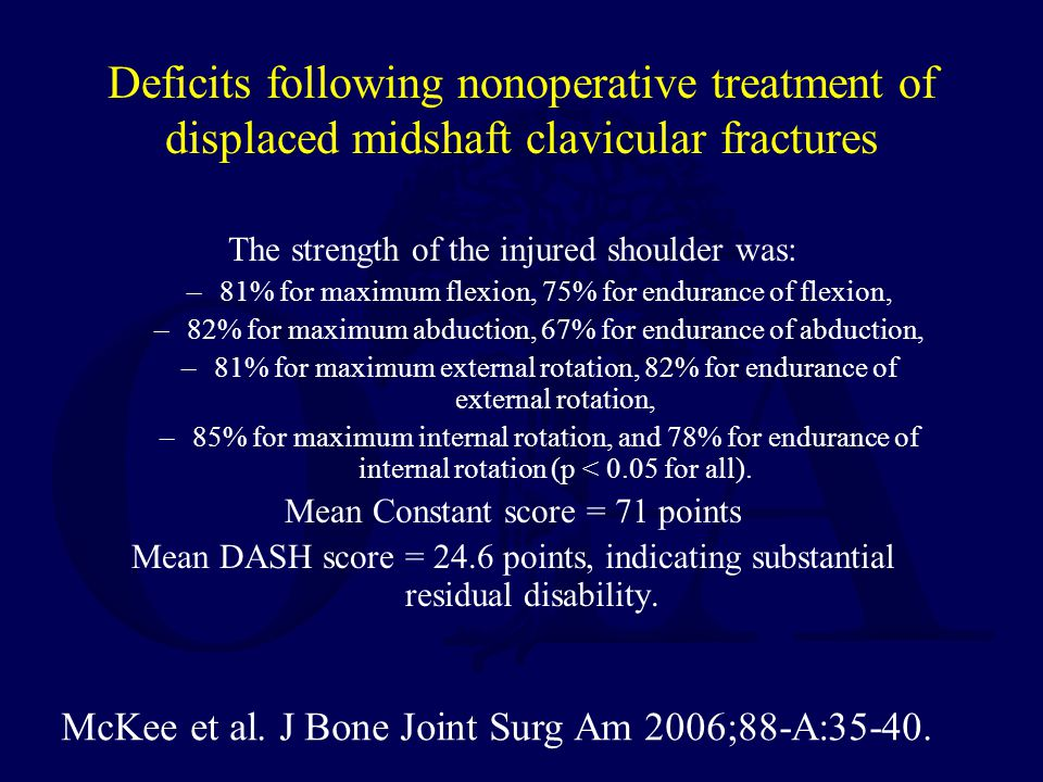 Deficits following nonoperative treatment of displaced midshaft clavicular fractures The strength of the injured shoulder was: –81% for maximum flexio