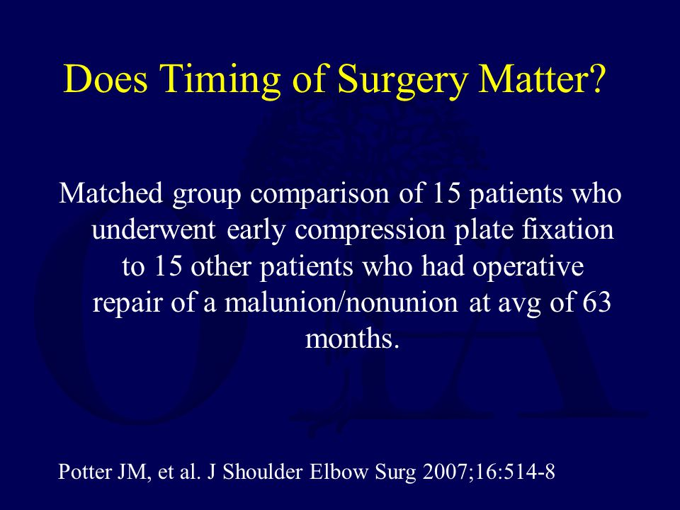 Does Timing of Surgery Matter.