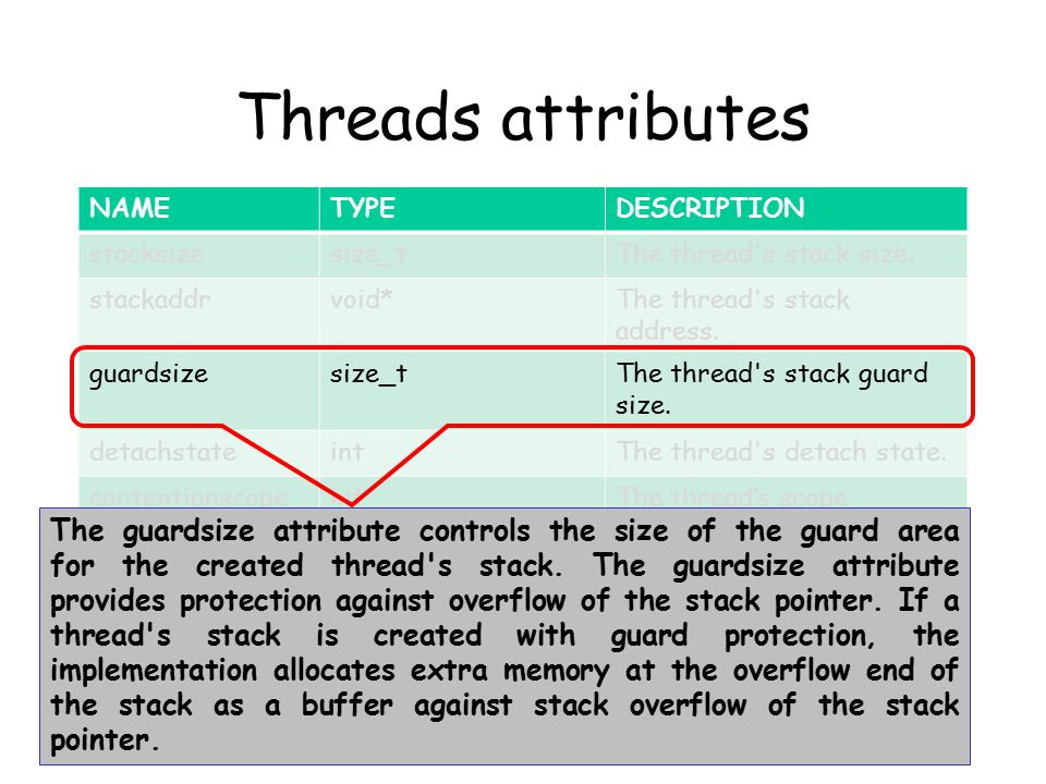 Threads attributes NAMETYPEDESCRIPTION stacksizesize_tThe thread s stack size.