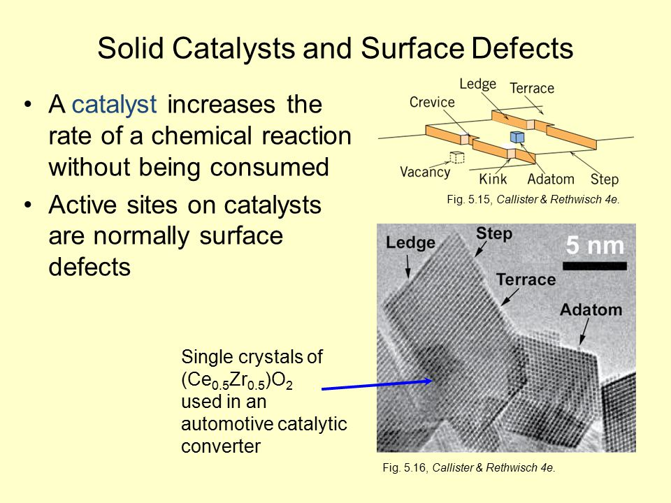 Solid Catalysts and Surface Defects A catalyst increases the rate of a chemical reaction without being consumed Active sites on catalysts are normally