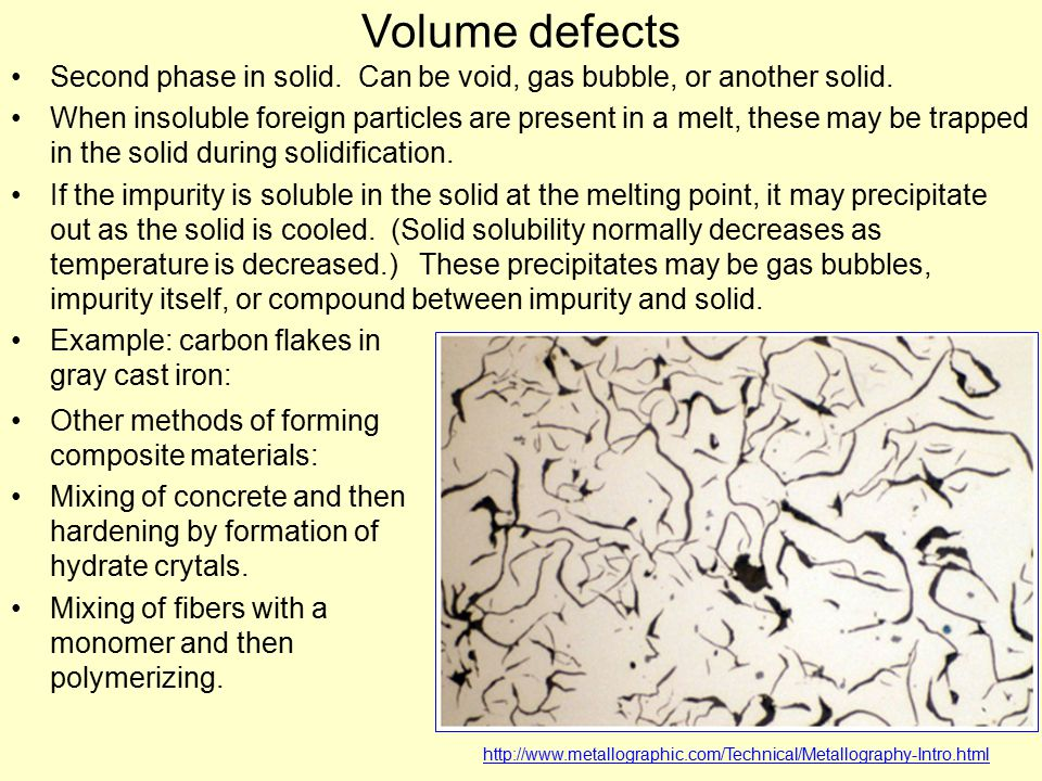 Volume defects Second phase in solid. Can be void, gas bubble, or another solid. When insoluble foreign particles are present in a melt, these may be