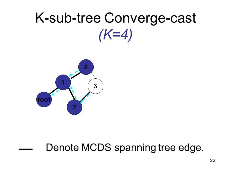 22 K-sub-tree Converge-cast (K=4) 1 root 2 2 3 Denote MCDS spanning tree edge.