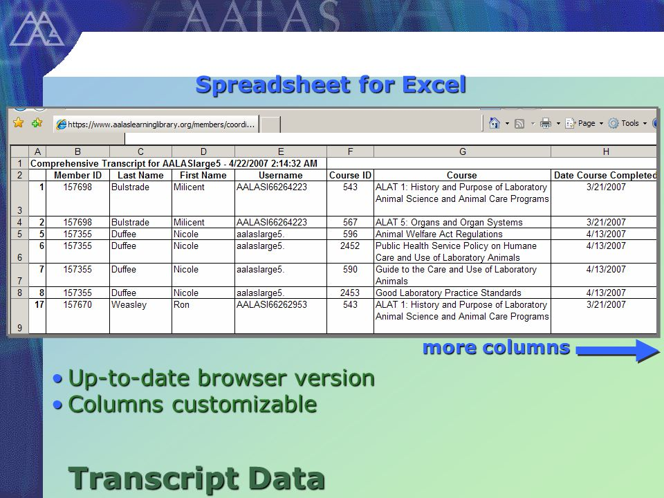 Spreadsheet for Excel more columns Transcript Data Up-to-date browser versionUp-to-date browser version Columns customizableColumns customizable
