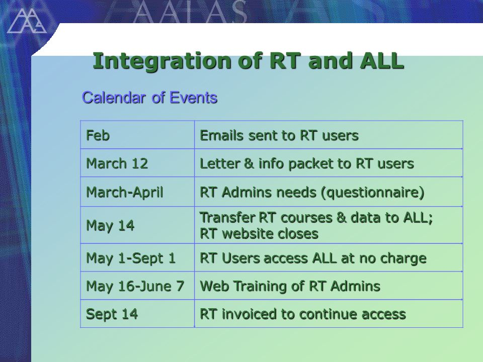 Integration of RT and ALL Calendar of Events Feb Emails sent to RT users March 12 Letter & info packet to RT users March-April RT Admins needs (questionnaire) May 14 Transfer RT courses & data to ALL; RT website closes May 1-Sept 1 RT Users access ALL at no charge May 16-June 7 Web Training of RT Admins Sept 14 RT invoiced to continue access