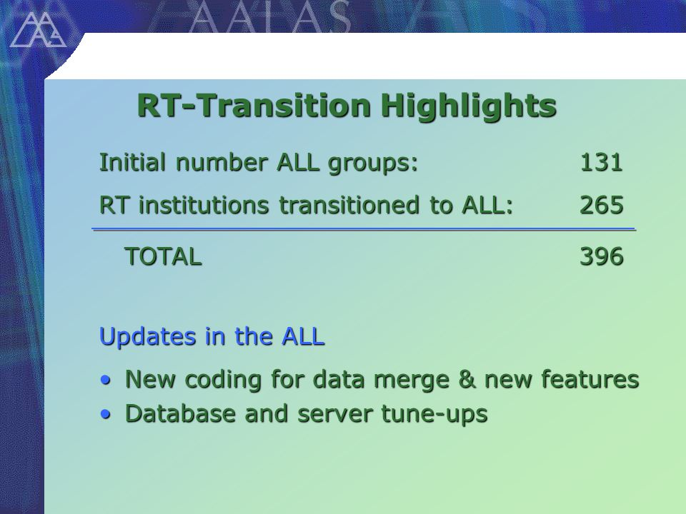RT-Transition Highlights Initial number ALL groups:131 RT institutions transitioned to ALL:265 TOTAL396 Updates in the ALL New coding for data merge & new featuresNew coding for data merge & new features Database and server tune-upsDatabase and server tune-ups
